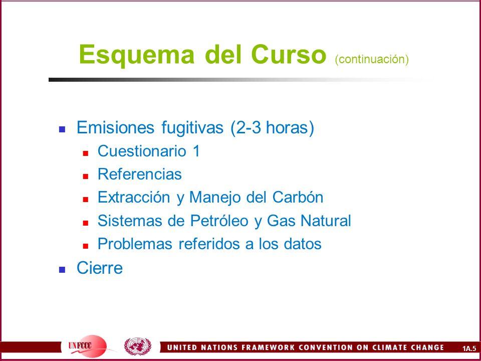 1A.5 Esquema del Curso (continuación) Emisiones fugitivas (2-3 horas) Cuestionario 1 Referencias Extracción y Manejo del Carbón Sistemas de Petróleo y