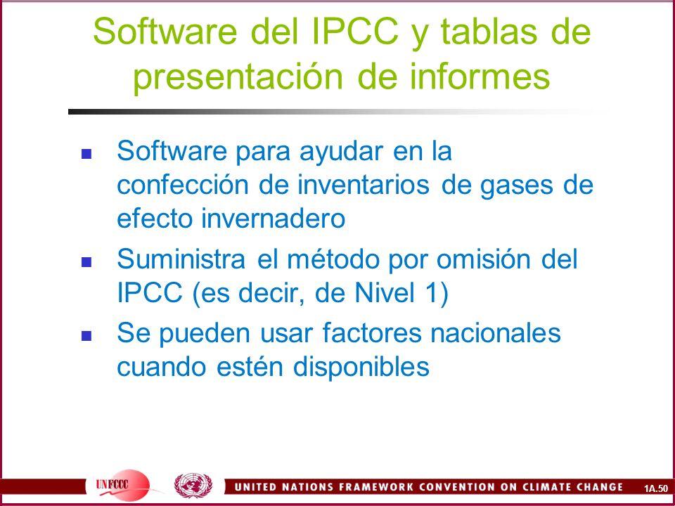 1A.50 Software del IPCC y tablas de presentación de informes Software para ayudar en la confección de inventarios de gases de efecto invernadero Sumin