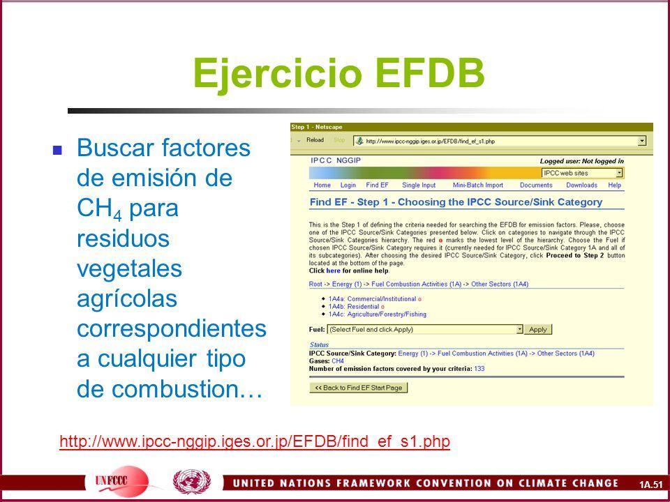 1A.51 Ejercicio EFDB Buscar factores de emisión de CH 4 para residuos vegetales agrícolas correspondientes a cualquier tipo de combustion… http://www.