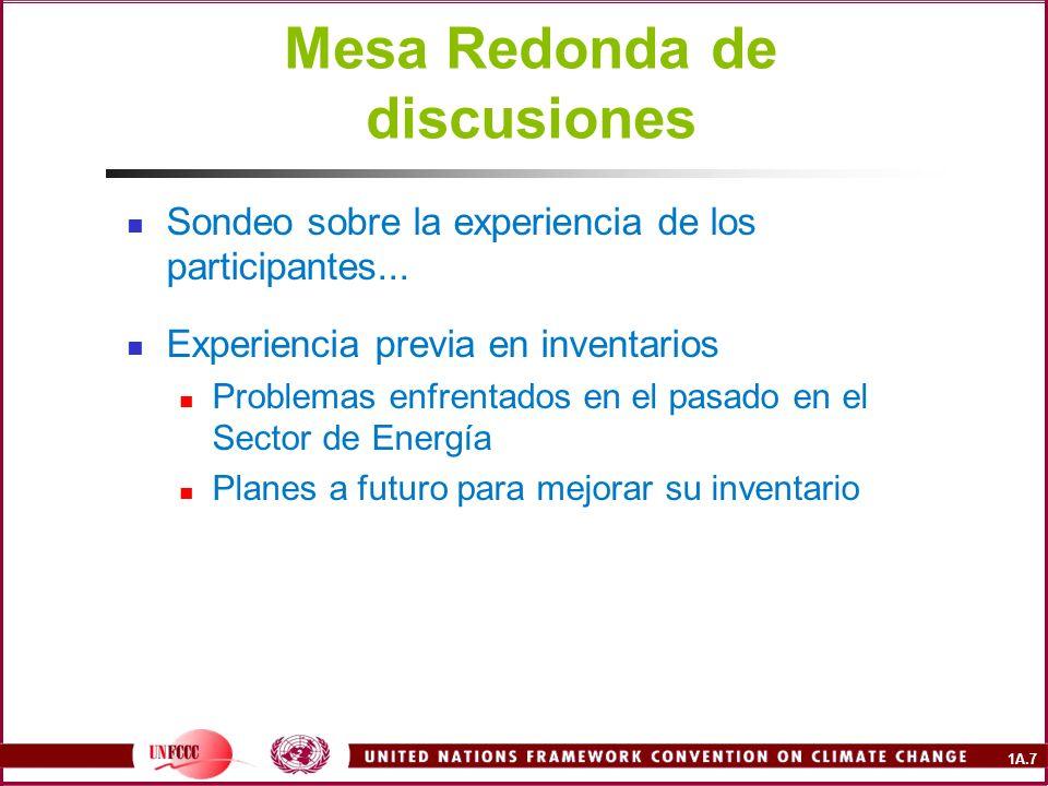 1A.7 Mesa Redonda de discusiones Sondeo sobre la experiencia de los participantes... Experiencia previa en inventarios Problemas enfrentados en el pas