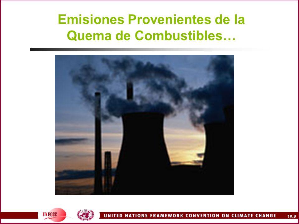 1A.50 Software del IPCC y tablas de presentación de informes Software para ayudar en la confección de inventarios de gases de efecto invernadero Suministra el método por omisión del IPCC (es decir, de Nivel 1) Se pueden usar factores nacionales cuando estén disponibles