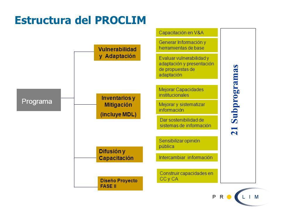 Estructura del PROCLIM Capacitación en V&A Generar Información y herramientas de base Evaluar vulnerabilidad y adaptación y presentación de propuestas de adaptación Mejorar Capacidades institucionales Mejorar y sistematizar información Dar sostenibilidad de sistemas de información Intercambiar información Construir capacidades en CC y CA Inventarios y Mitigación (incluye MDL) Programa Diseño Proyecto FASE II Vulnerabilidad y Adaptación Difusión y Capacitación Sensibilizar opinión pública 21 Subprogramas