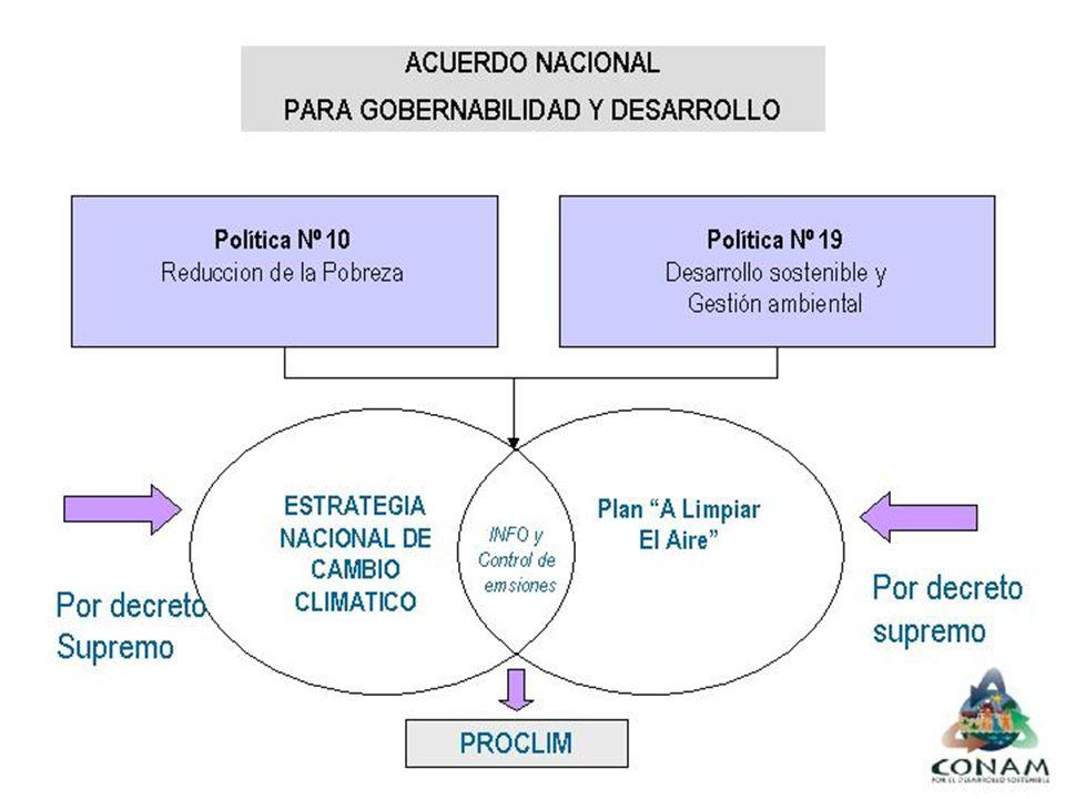 OBJETIVO Incorporar la variable de Cambio Climático en los procesos de planificación y desarrollo del país