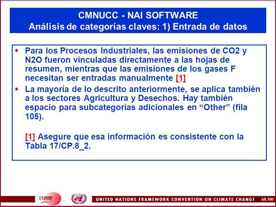 6A.100 100 CMNUCC - NAI SOFTWARE Análisis de categorías claves: 1) Entrada de datos Para los Procesos Industriales, las emisiones de CO2 y N2O fueron