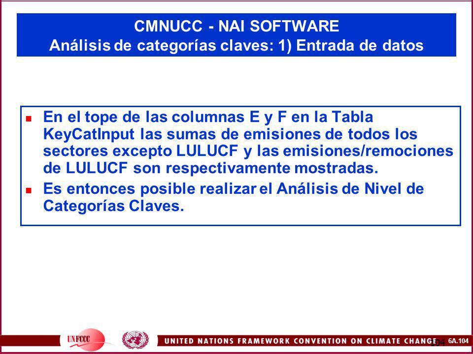 6A.104 104 CMNUCC - NAI SOFTWARE Análisis de categorías claves: 1) Entrada de datos En el tope de las columnas E y F en la Tabla KeyCatInput las sumas