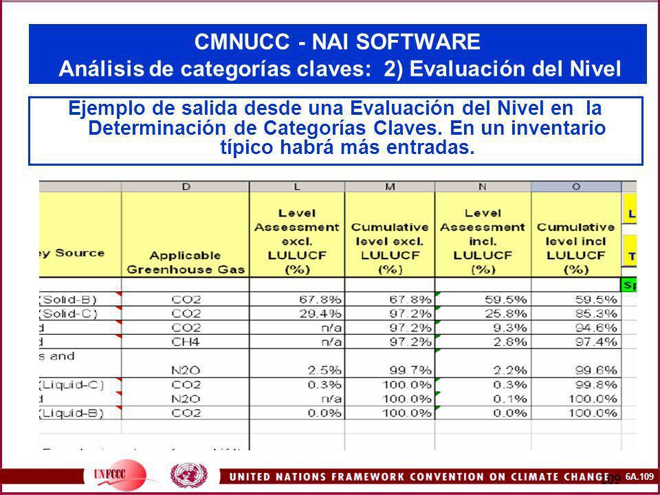 6A.109 109 CMNUCC - NAI SOFTWARE Análisis de categorías claves: 2) Evaluación del Nivel Ejemplo de salida desde una Evaluación del Nivel en la Determi