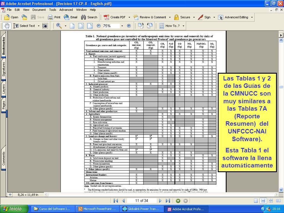 6A.15 15 Las Tablas 1 y 2 de las Gu í as de la CMNUCC son muy similares a las Tablas 7A (Reporte Resumen) del UNFCCC-NAI Software). Esta Tabla 1 el so
