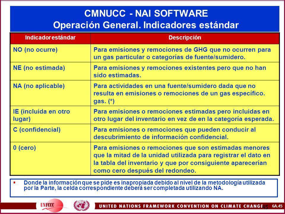 6A.45 45 CMNUCC - NAI SOFTWARE Operación General. Indicadores estándar Donde la información que se pide es inapropiada debido al nivel de la metodolog