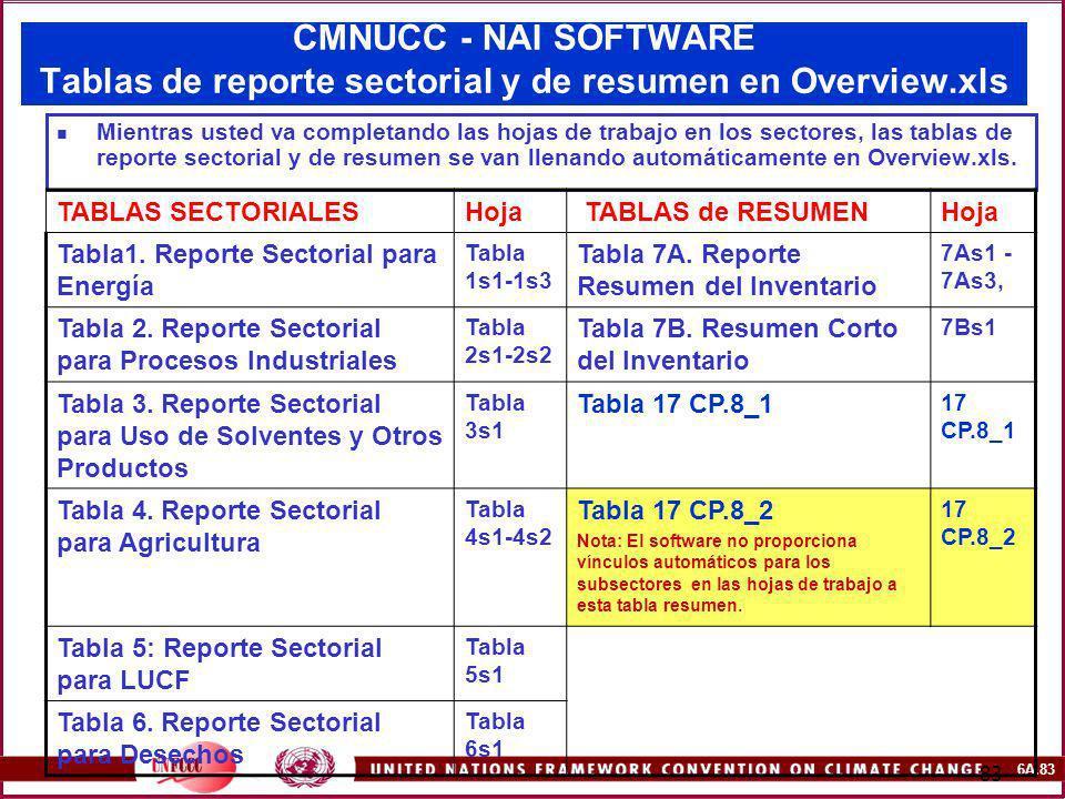 6A.83 83 Mientras usted va completando las hojas de trabajo en los sectores, las tablas de reporte sectorial y de resumen se van llenando automáticame