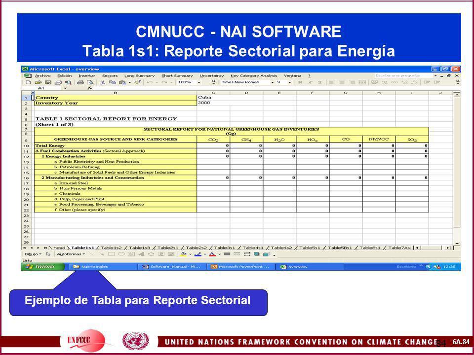 6A.84 84 CMNUCC - NAI SOFTWARE Tabla 1s1: Reporte Sectorial para Energía Ejemplo de Tabla para Reporte Sectorial