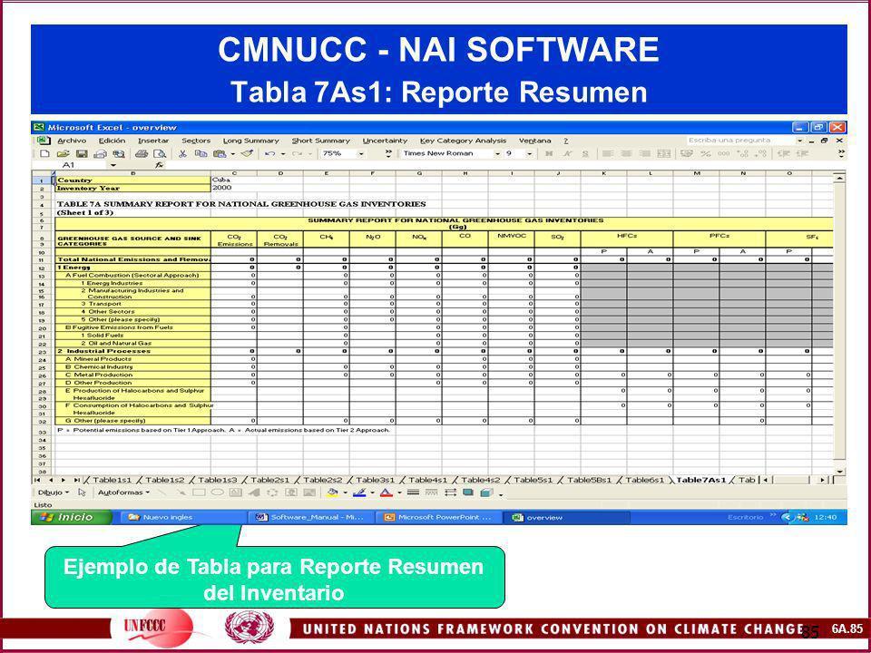 6A.85 85 CMNUCC - NAI SOFTWARE Tabla 7As1: Reporte Resumen Ejemplo de Tabla para Reporte Resumen del Inventario