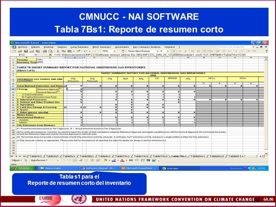 6A.86 86 CMNUCC - NAI SOFTWARE Tabla 7Bs1: Reporte de resumen corto Tabla s1 para el Reporte de resumen corto del inventario