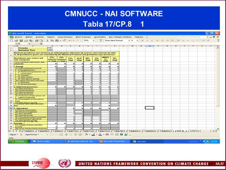6A.87 87 CMNUCC - NAI SOFTWARE Tabla 17/CP.8 1