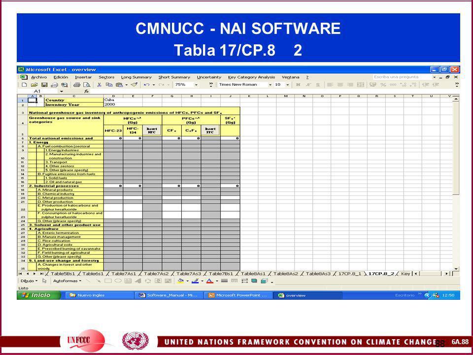 6A.88 88 CMNUCC - NAI SOFTWARE Tabla 17/CP.8 2