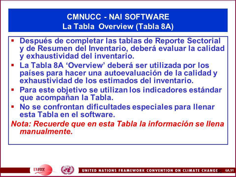 6A.91 91 Después de completar las tablas de Reporte Sectorial y de Resumen del Inventario, deberá evaluar la calidad y exhaustividad del inventario. L