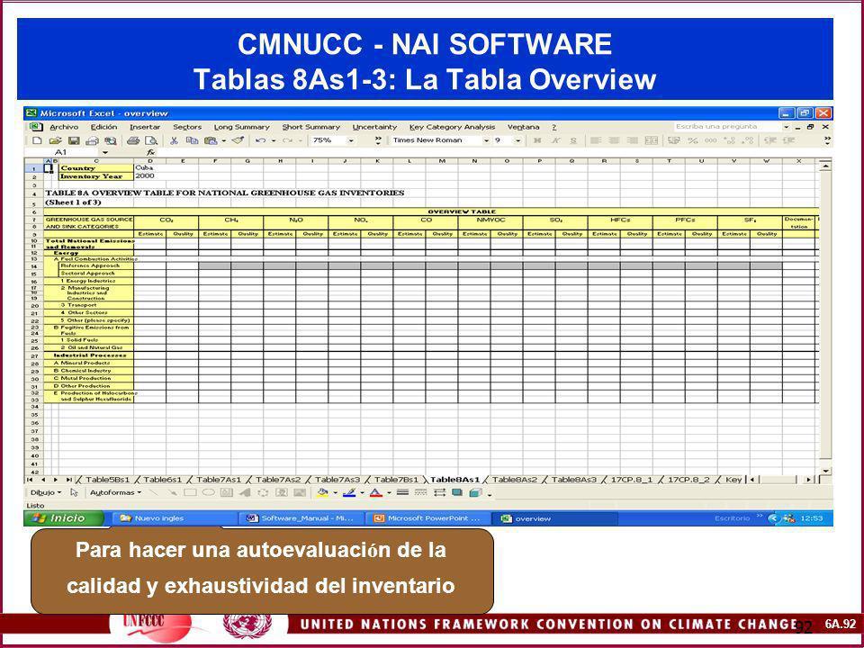 6A.92 92 CMNUCC - NAI SOFTWARE Tablas 8As1-3: La Tabla Overview Para hacer una autoevaluaci ó n de la calidad y exhaustividad del inventario