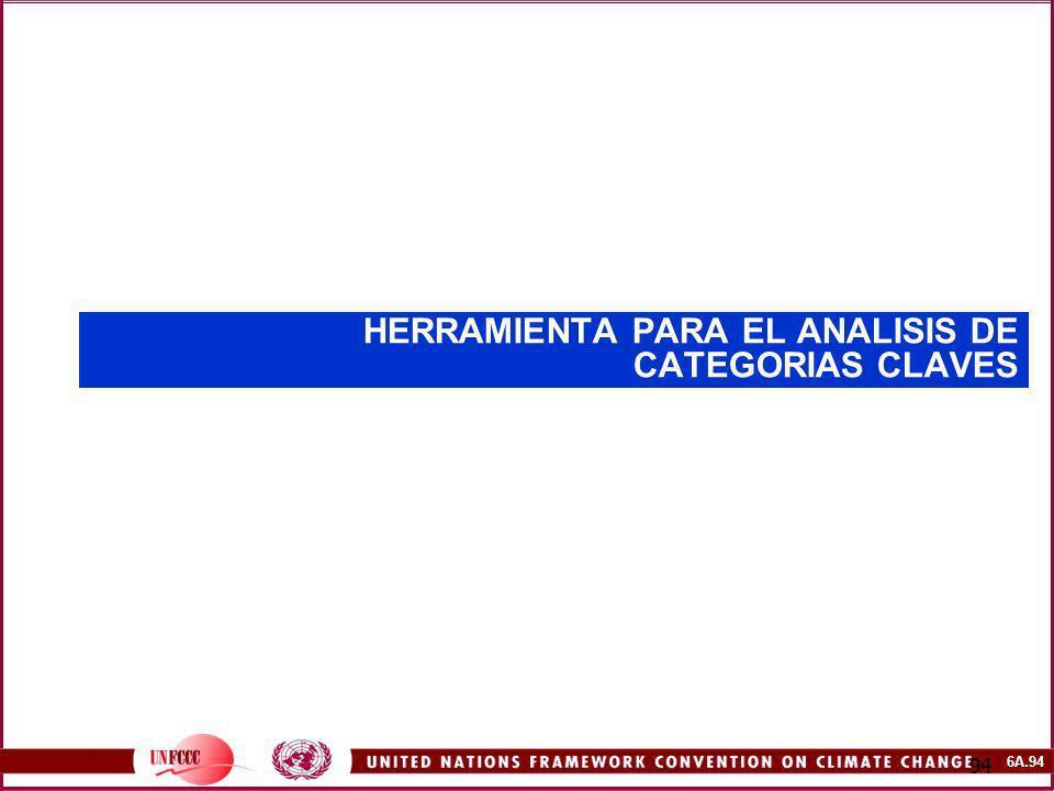 6A.94 94 HERRAMIENTA PARA EL ANALISIS DE CATEGORIAS CLAVES