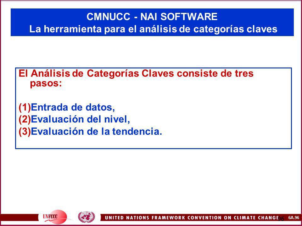 6A.96 96 CMNUCC - NAI SOFTWARE La herramienta para el análisis de categorías claves El Análisis de Categorías Claves consiste de tres pasos: (1)Entrad
