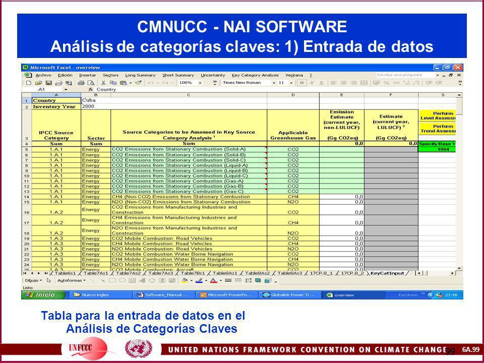 6A.99 99 CMNUCC - NAI SOFTWARE Análisis de categorías claves: 1) Entrada de datos Tabla para la entrada de datos en el Análisis de Categorías Claves