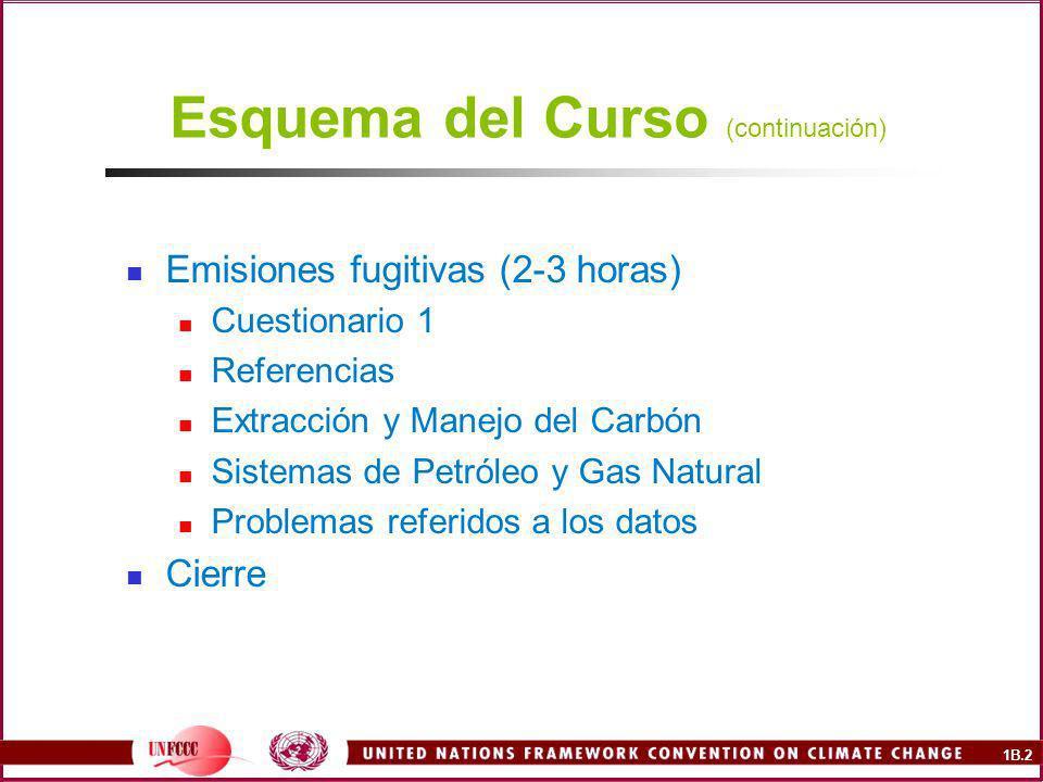 1B.3 Sector Energía – Emisiones Fugitivas