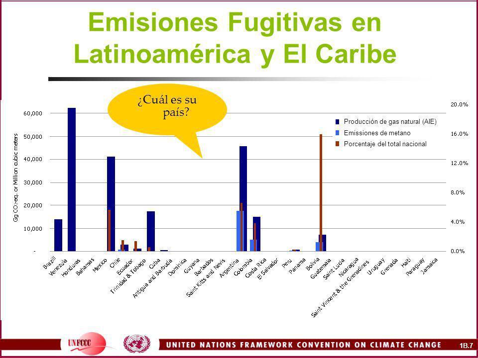 1B.8 Producción de gas natural (AIE) Emissiones de metano Porcentaje del total nacional Emisiones Fugitivas en Latinoamérica y El Caribe