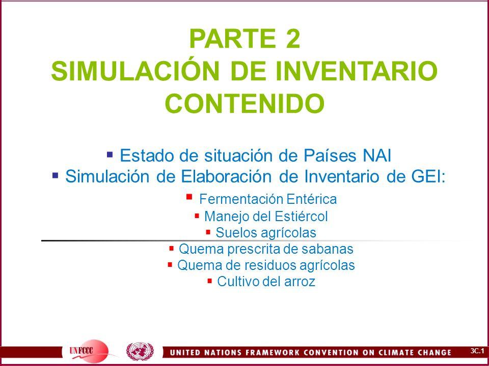 3C.1 PARTE 2 SIMULACIÓN DE INVENTARIO CONTENIDO Estado de situación de Países NAI Simulación de Elaboración de Inventario de GEI: Fermentación Entéric