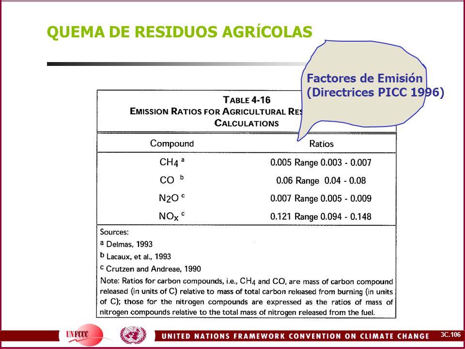 3C.106 QUEMA DE RESIDUOS AGR Í COLAS Factores de Emisión (Directrices PICC 1996)