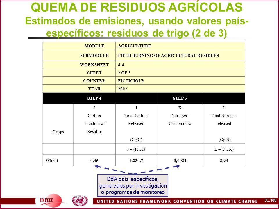 3C.108 QUEMA DE RESIDUOS AGRÍCOLAS Estimados de emisiones, usando valores país- específicos: residuos de trigo (2 de 3) MODULEAGRICULTURE SUBMODULEFIE