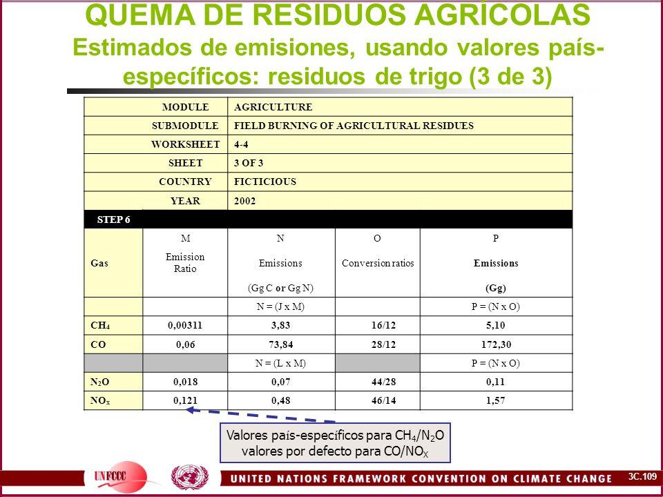 3C.109 QUEMA DE RESIDUOS AGRÍCOLAS Estimados de emisiones, usando valores país- específicos: residuos de trigo (3 de 3) MODULEAGRICULTURE SUBMODULEFIE
