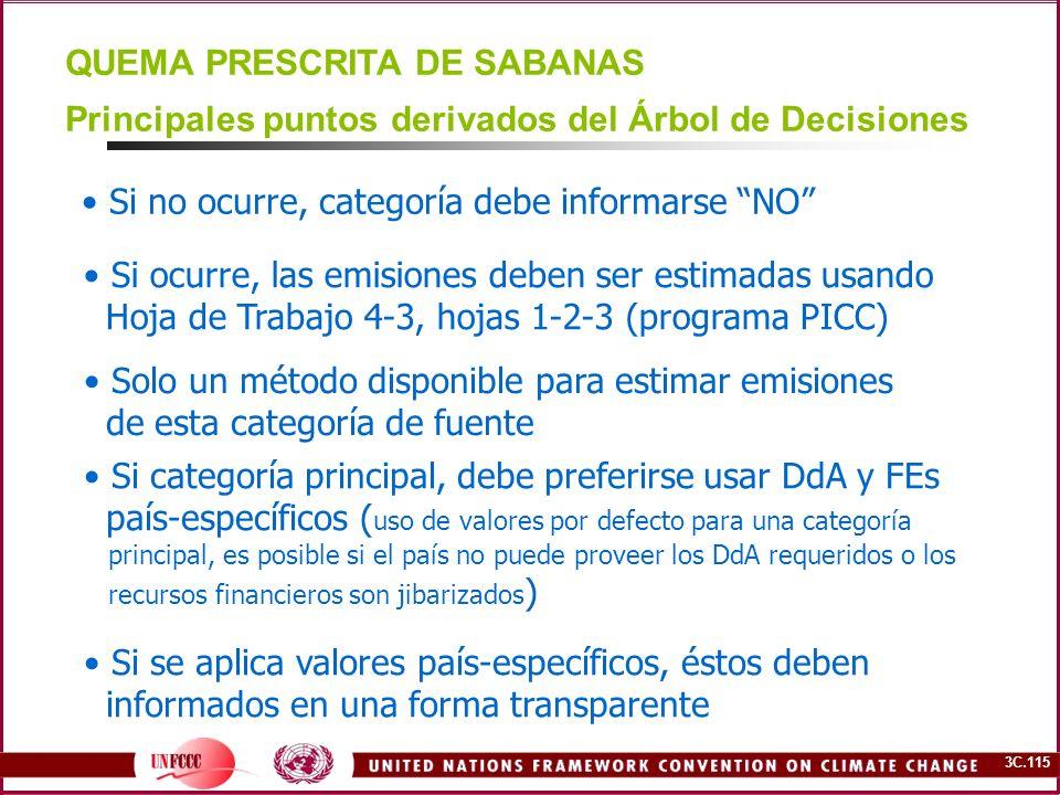 3C.115 QUEMA PRESCRITA DE SABANAS Principales puntos derivados del Árbol de Decisiones Si no ocurre, categoría debe informarse NO Si ocurre, las emisi