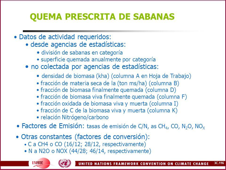 3C.116 QUEMA PRESCRITA DE SABANAS Datos de actividad requeridos: desde agencias de estadísticas: división de sabanas en categoría superficie quemada a