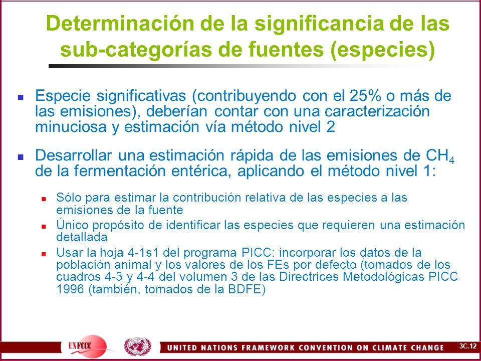3C.12 Determinación de la significancia de las sub-categorías de fuentes (especies) Especie significativas (contribuyendo con el 25% o más de las emis