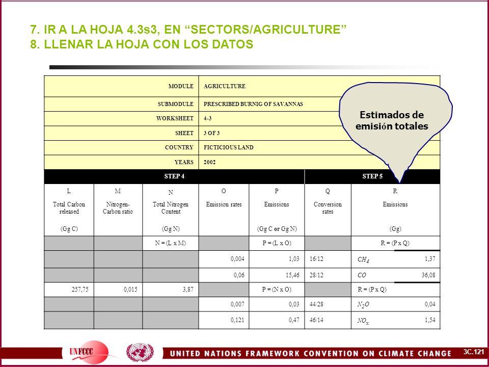 3C.121 7. IR A LA HOJA 4.3s3, EN SECTORS/AGRICULTURE 8. LLENAR LA HOJA CON LOS DATOS MODULEAGRICULTURE SUBMODULEPRESCRIBED BURNIG OF SAVANNAS WORKSHEE