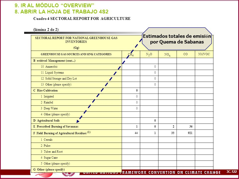 3C.122 9. IR AL MÓDULO OVERVIEW 8. ABRIR LA HOJA DE TRABAJO 4S2 Cuadro 4 SECTORAL REPORT FOR AGRICULTURE (lámina 2 de 2) SECTORAL REPORT FOR NATIONAL