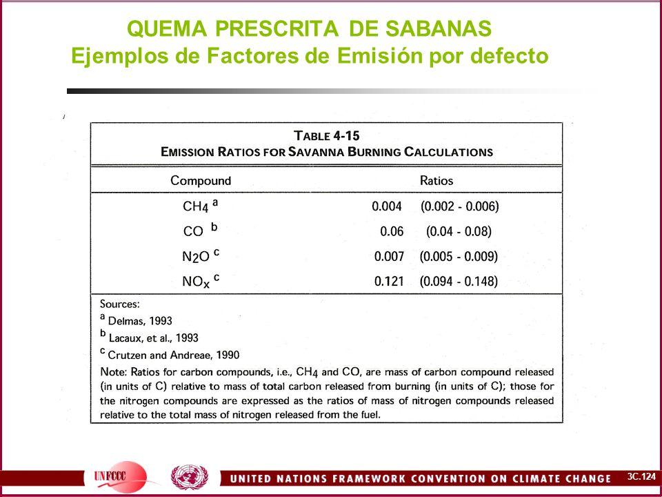 3C.124 QUEMA PRESCRITA DE SABANAS Ejemplos de Factores de Emisión por defecto