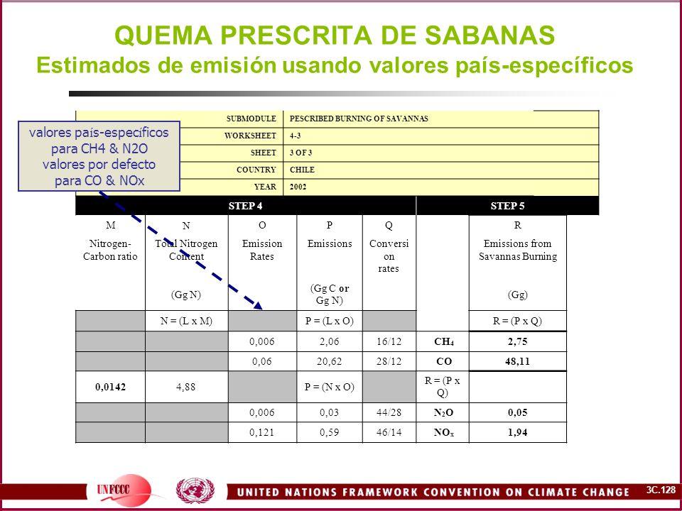 3C.128 QUEMA PRESCRITA DE SABANAS Estimados de emisión usando valores país-específicos SUBMODULEPESCRIBED BURNING OF SAVANNAS WORKSHEET4-3 SHEET3 OF 3