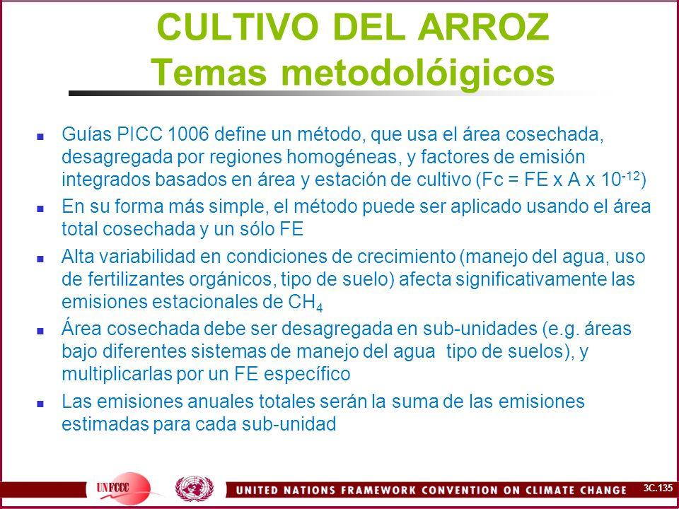 3C.135 CULTIVO DEL ARROZ Temas metodolóigicos Guías PICC 1006 define un método, que usa el área cosechada, desagregada por regiones homogéneas, y fact