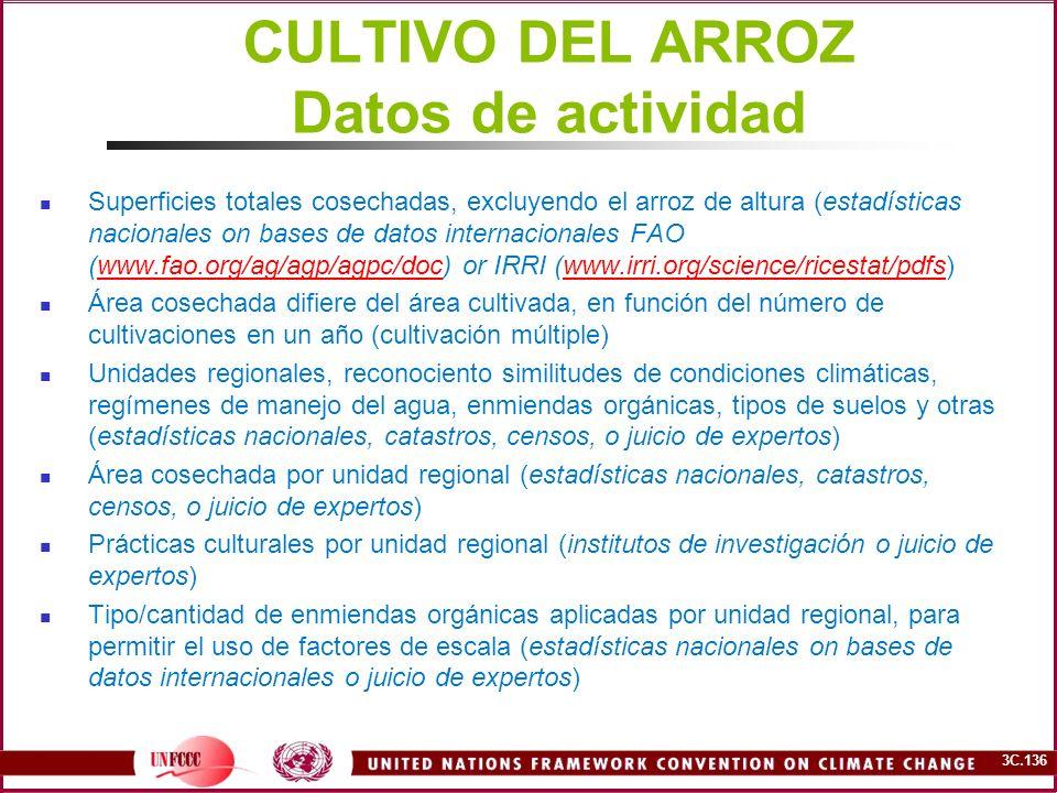 3C.136 CULTIVO DEL ARROZ Datos de actividad Superficies totales cosechadas, excluyendo el arroz de altura (estadísticas nacionales on bases de datos i