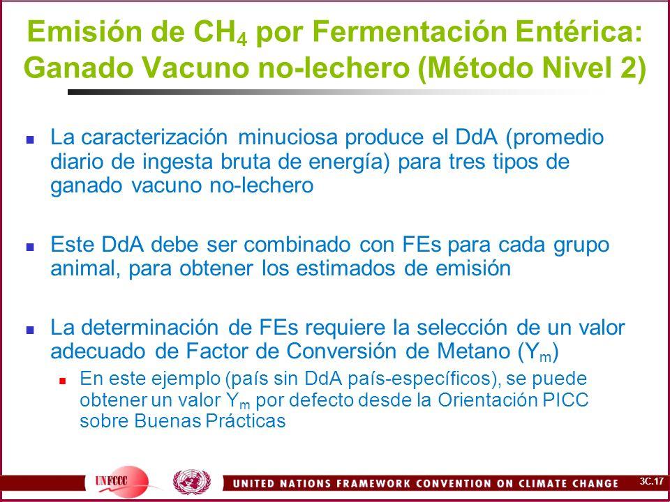 3C.17 Emisión de CH 4 por Fermentación Entérica: Ganado Vacuno no-lechero (Método Nivel 2) La caracterización minuciosa produce el DdA (promedio diari