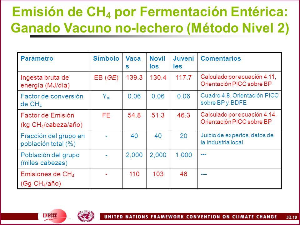 ParámetroSímboloVaca s Novil los Juveni les Comentarios Ingesta bruta de energía (MJ/día) EB (GE)139.3130.4117.7 Calculado por ecuación 4.11, Orientac