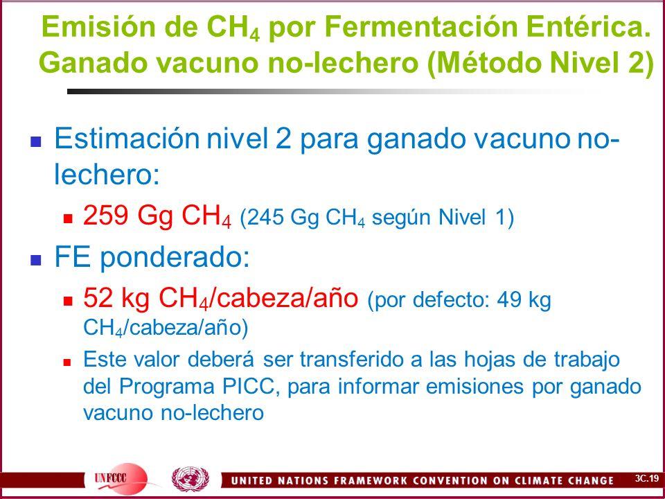 3C.19 Emisión de CH 4 por Fermentación Entérica. Ganado vacuno no-lechero (Método Nivel 2) Estimación nivel 2 para ganado vacuno no- lechero: 259 Gg C