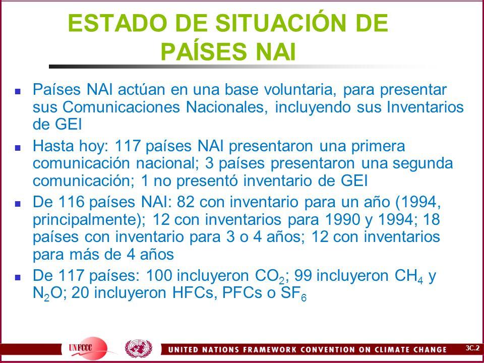 3C.2 ESTADO DE SITUACIÓN DE PAÍSES NAI Países NAI actúan en una base voluntaria, para presentar sus Comunicaciones Nacionales, incluyendo sus Inventar