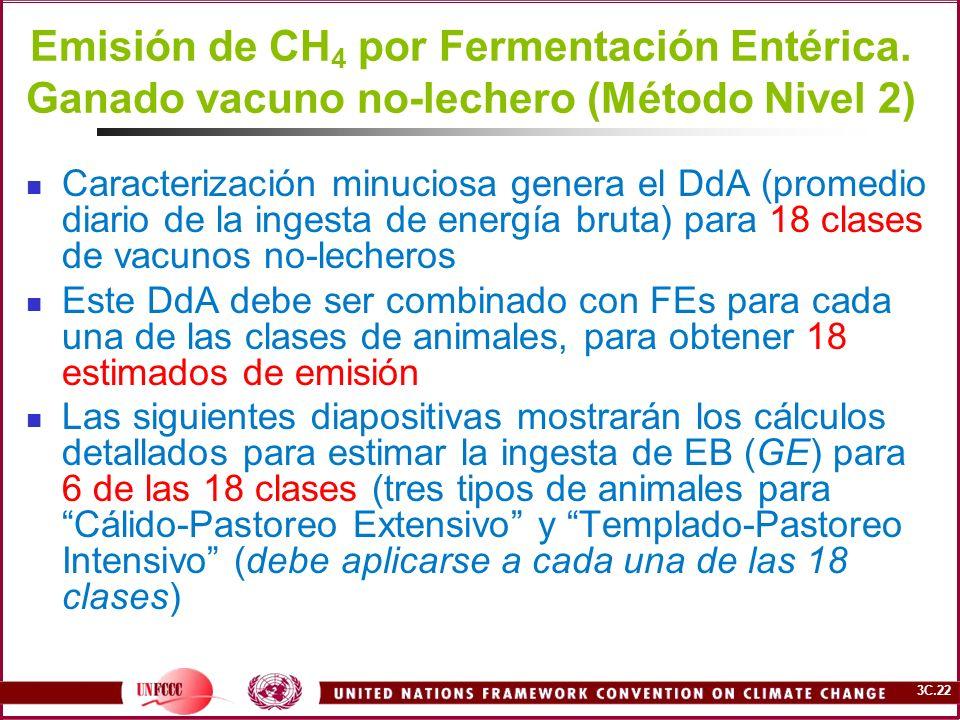 3C.22 Emisión de CH 4 por Fermentación Entérica. Ganado vacuno no-lechero (Método Nivel 2) Caracterización minuciosa genera el DdA (promedio diario de