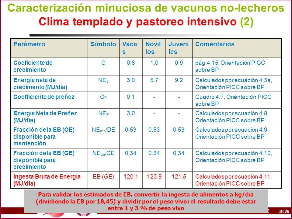 Caracterización minuciosa de vacunos no-lecheros Clima templado y pastoreo intensivo (2) ParámetroSímboloVaca s Novil los Juveni les Comentarios Coefi