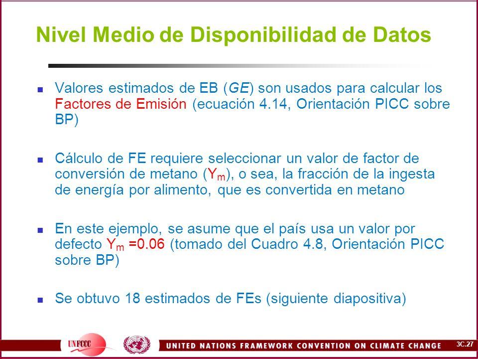 3C.27 Nivel Medio de Disponibilidad de Datos Valores estimados de EB (GE) son usados para calcular los Factores de Emisión (ecuación 4.14, Orientación
