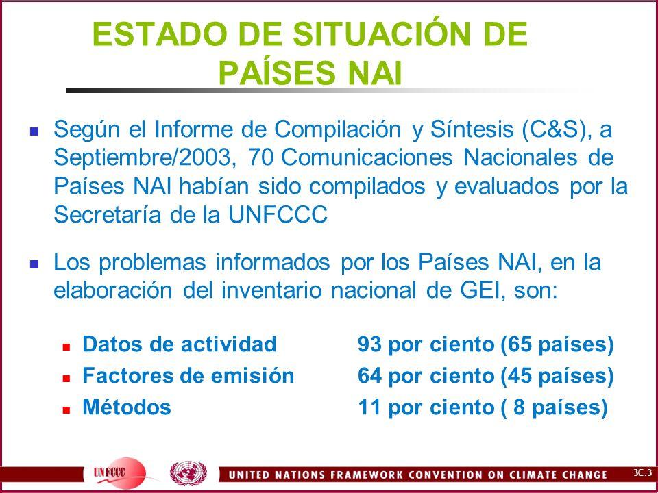 3C.3 ESTADO DE SITUACIÓN DE PAÍSES NAI Según el Informe de Compilación y Síntesis (C&S), a Septiembre/2003, 70 Comunicaciones Nacionales de Países NAI