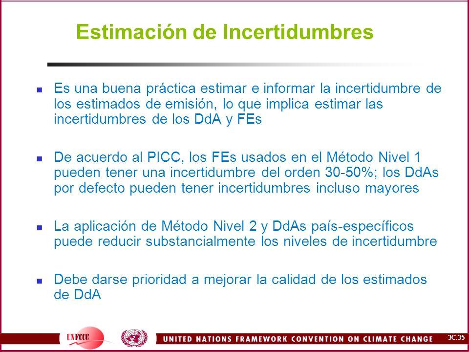 3C.35 Estimación de Incertidumbres Es una buena práctica estimar e informar la incertidumbre de los estimados de emisión, lo que implica estimar las i