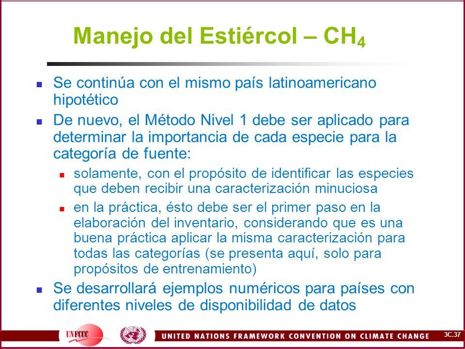 3C.37 Manejo del Estiércol – CH 4 Se continúa con el mismo país latinoamericano hipotético De nuevo, el Método Nivel 1 debe ser aplicado para determin