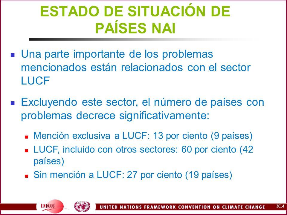 3C.4 ESTADO DE SITUACIÓN DE PAÍSES NAI Una parte importante de los problemas mencionados están relacionados con el sector LUCF Excluyendo este sector,
