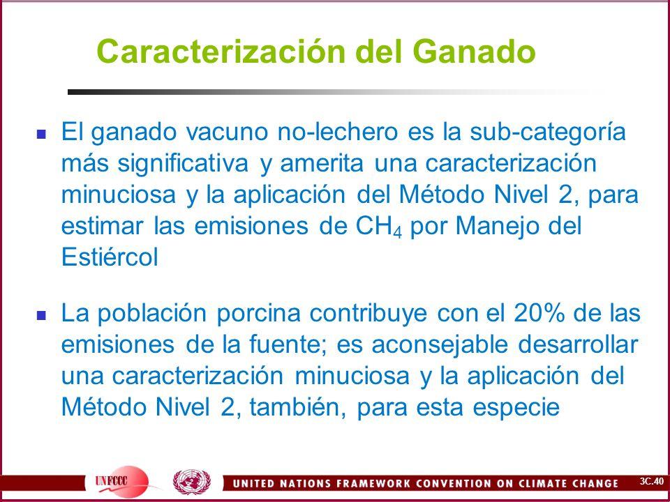 3C.40 Caracterización del Ganado El ganado vacuno no-lechero es la sub-categoría más significativa y amerita una caracterización minuciosa y la aplica